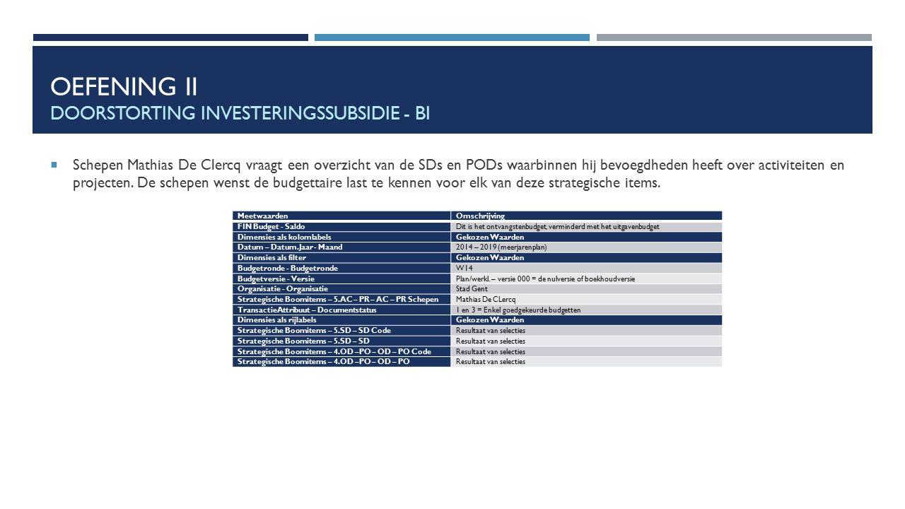 OEFENING II DOORSTORTING INVESTERINGSSUBSIDIE - BI  Schepen Mathias De Clercq vraagt een overzicht van de SDs en PODs waarbinnen hij bevoegdheden hee