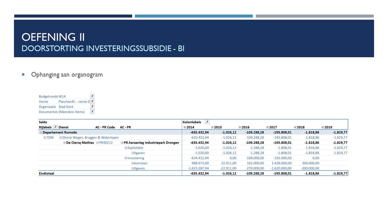 OEFENING II DOORSTORTING INVESTERINGSSUBSIDIE - BI  Ophanging aan organogram