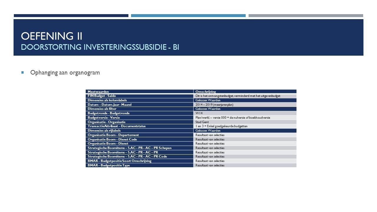 OEFENING II DOORSTORTING INVESTERINGSSUBSIDIE - BI  Ophanging aan organogram MeetwaardenOmschrijving FIN Budget - SaldoDit is het ontvangstenbudget,