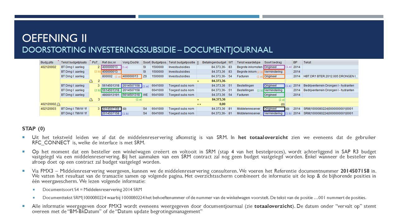 OEFENING II DOORSTORTING INVESTERINGSSUBSIDIE – DOCUMENTJOURNAAL STAP (0)  Uit het tekstveld leiden we af dat de middelenreservering afkomstig is van