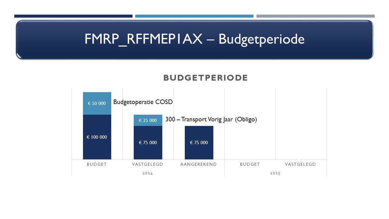 Budgetoperatie COSD 300 – Transport Vorig Jaar (Obligo)