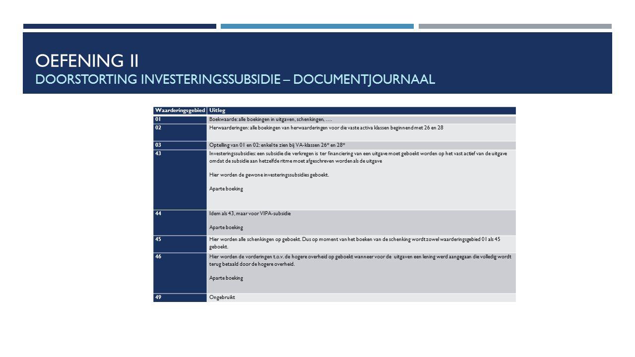 OEFENING II DOORSTORTING INVESTERINGSSUBSIDIE – DOCUMENTJOURNAAL WaarderingsgebiedUitleg 01Boekwaarde: alle boekingen in uitgaven, schenkingen, …. 02H