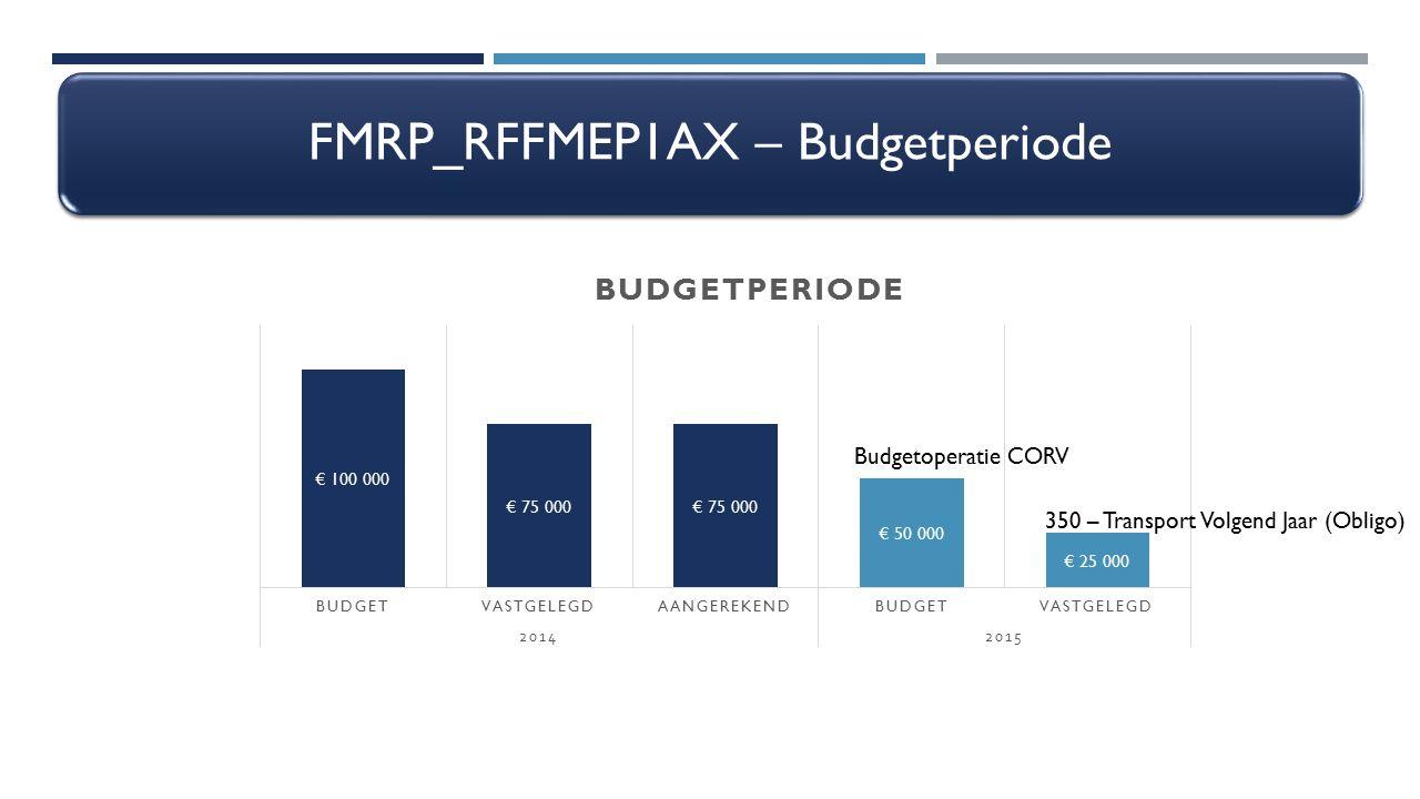 FMRP_RFFMEP1AX – Budgetperiode Budgetoperatie CORV 350 – Transport Volgend Jaar (Obligo)