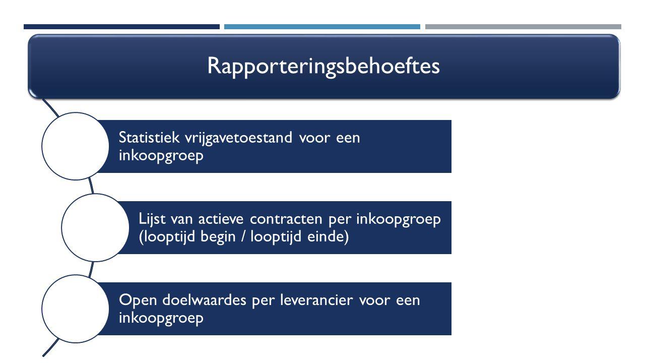 Rapporteringsbehoeftes Statistiek vrijgavetoestand voor een inkoopgroep Lijst van actieve contracten per inkoopgroep (looptijd begin / looptijd einde)