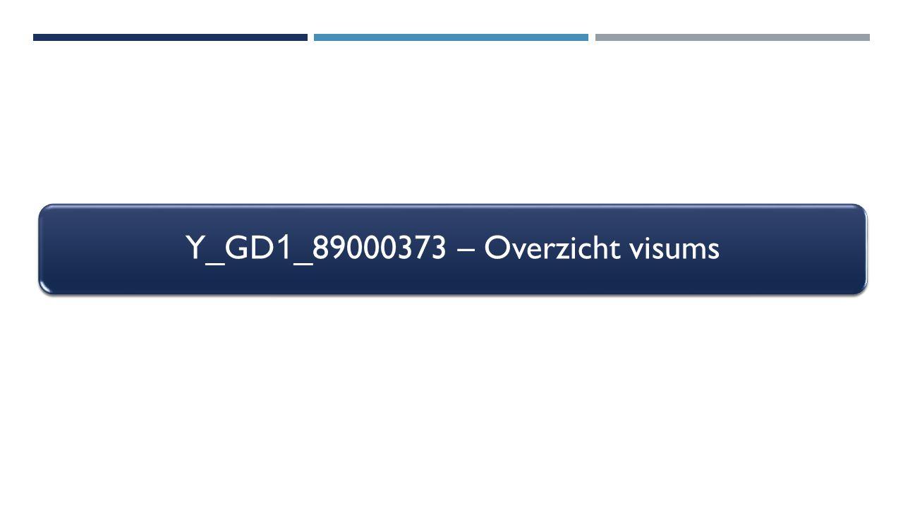 Y_GD 1 _89000373 – Overzicht visums