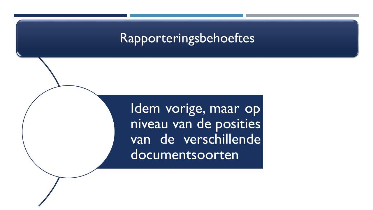 Rapporteringsbehoeftes Idem vorige, maar op niveau van de posities van de verschillende documentsoorten