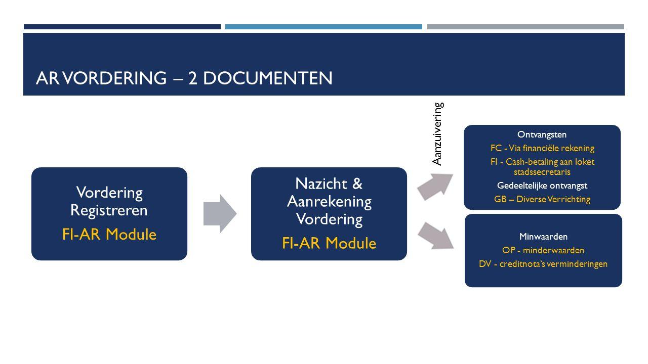 AR VORDERING – 2 DOCUMENTEN Vordering Registreren FI-AR Module Nazicht & Aanrekening Vordering FI-AR Module Ontvangsten FC - Via financiële rekening F