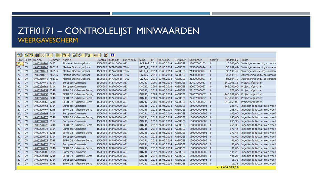 ZTFI0171 – CONTROLELIJST MINWAARDEN WEERGAVESCHERM