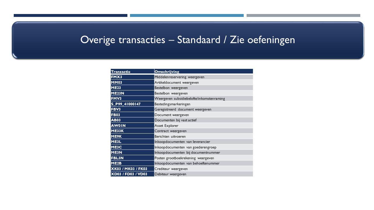 Overige transacties – Standaard / Zie oefeningen TransactieOmschrijving FMX3Middelenreservering weergeven MM03Artikeldocument weergeven ME23Bestelbon