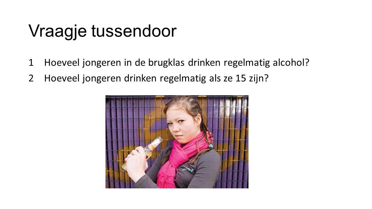 Vraagje tussendoor 1Hoeveel jongeren in de brugklas drinken regelmatig alcohol.