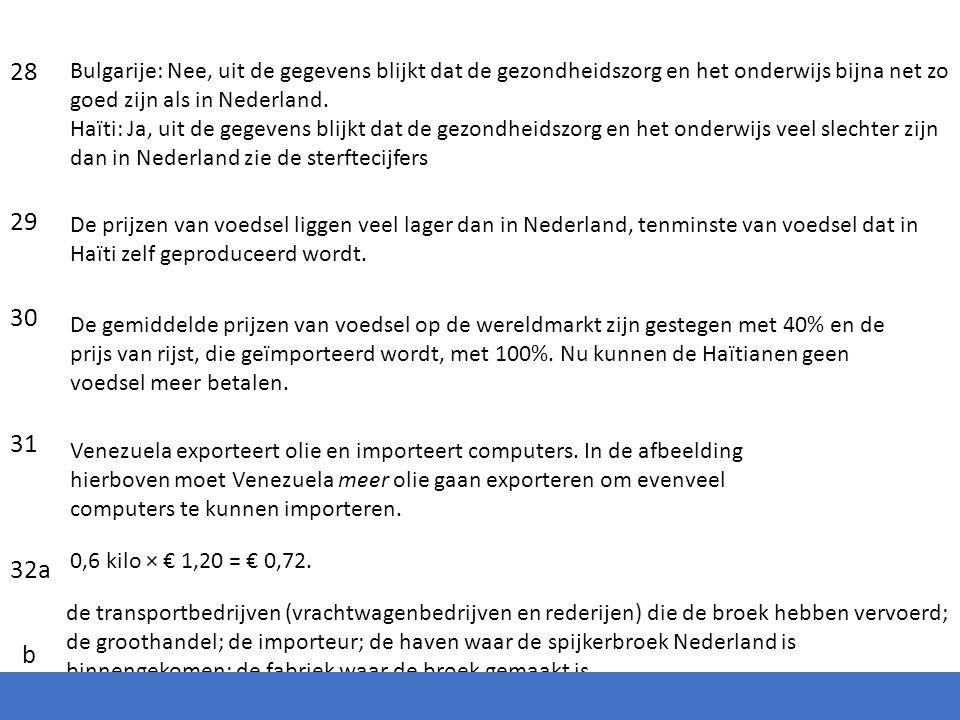 28 29 30 31 32a b Bulgarije: Nee, uit de gegevens blijkt dat de gezondheidszorg en het onderwijs bijna net zo goed zijn als in Nederland.
