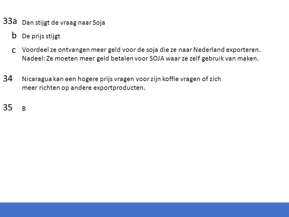 33a b c 34 35 Dan stijgt de vraag naar Soja De prijs stijgt Voordeel ze ontvangen meer geld voor de soja die ze naar Nederland exporteren.
