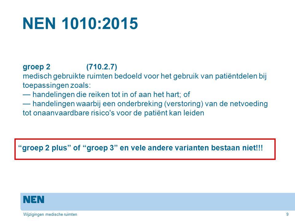 Beveiliging voeding wandcontactdozen (algemeen gebruik) Wijzigingen medische ruimten20