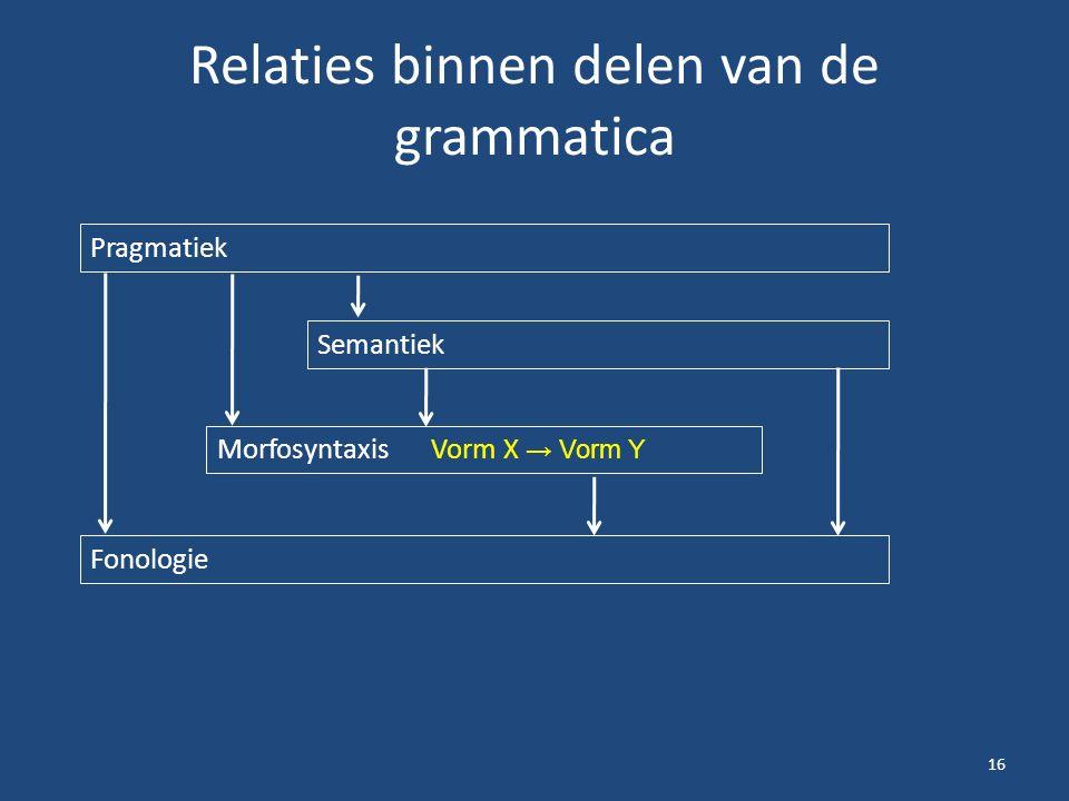 Relaties binnen delen van de grammatica 16 Pragmatiek Semantiek Morfosyntaxis Vorm X → Vorm Y Fonologie