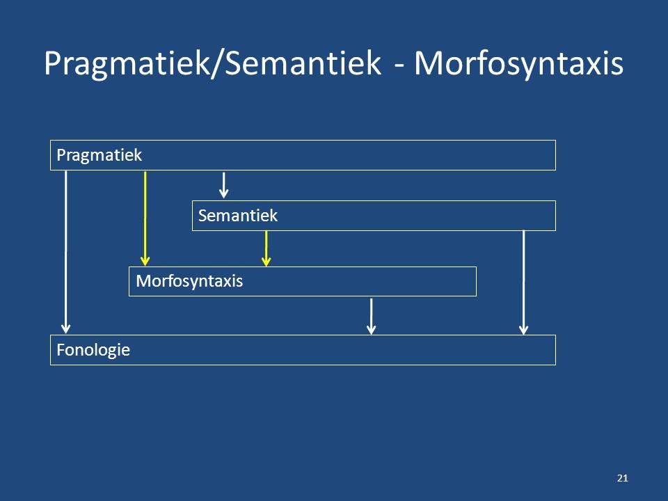 Pragmatiek/Semantiek - Morfosyntaxis 21 Pragmatiek Semantiek Morfosyntaxis Fonologie