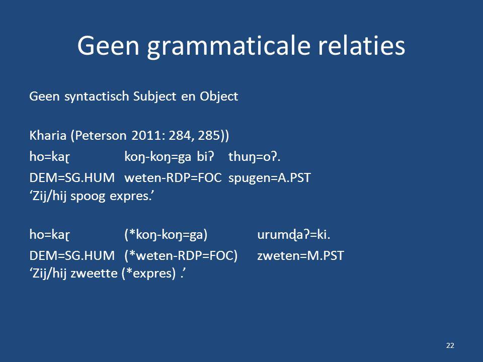 Geen grammaticale relaties Geen syntactisch Subject en Object Kharia (Peterson 2011: 284, 285)) ho=kaɽ koŋ-koŋ=ga biʔ thuŋ=oʔ. DEM=SG.HUMweten-RDP=FOC