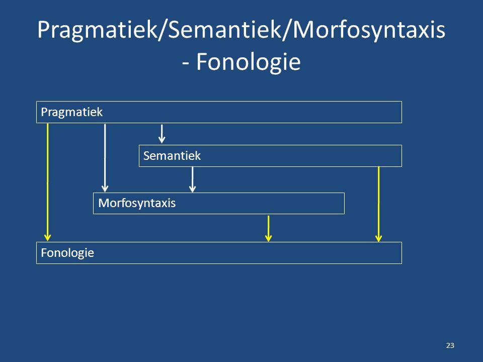 Pragmatiek/Semantiek/Morfosyntaxis - Fonologie 23 Pragmatiek Semantiek Morfosyntaxis Fonologie
