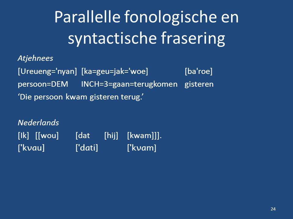 Parallelle fonologische en syntactische frasering Atjehnees [Ureueng= nyan][ka=geu=jak= woe][ba roe] persoon=DEMINCH=3=gaan=terugkomengisteren 'Die persoon kwam gisteren terug.' Nederlands [Ik][[wou][dat [hij][kwam]]].