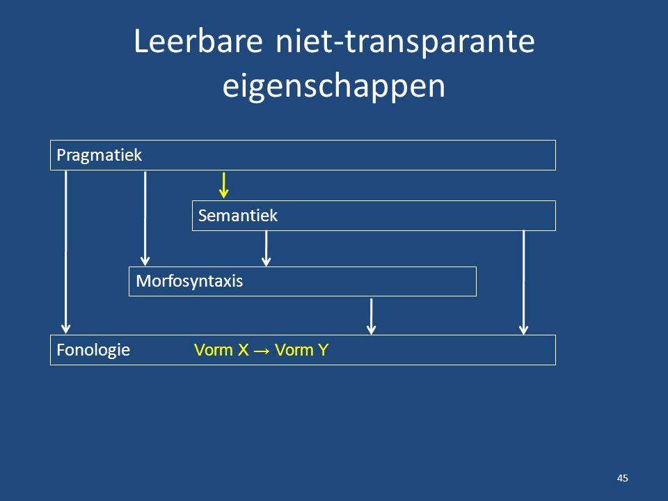 Leerbare niet-transparante eigenschappen 45 Pragmatiek Semantiek Morfosyntaxis Fonologie Vorm X → Vorm Y