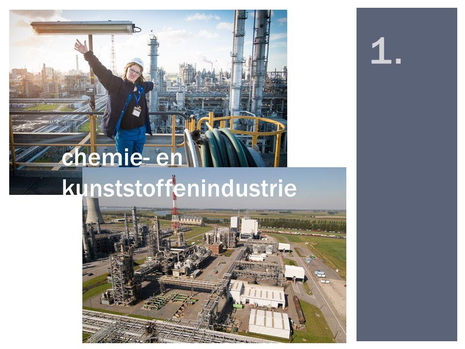 1. chemie- en kunststoffenindustrie