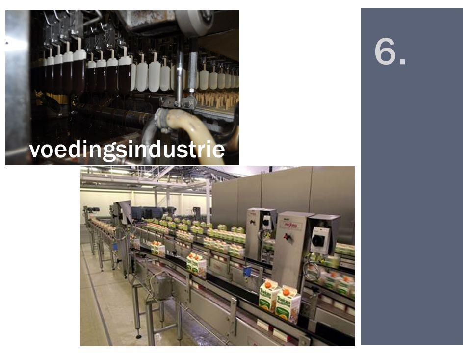 6. voedingsindustrie