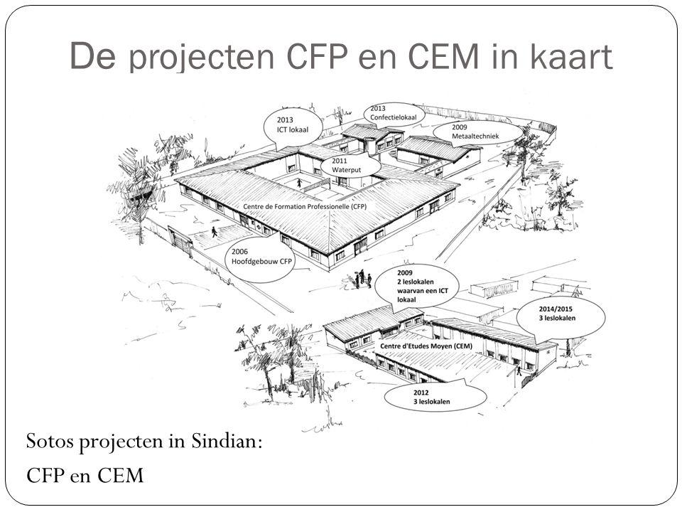 De projecten CFP en CEM in kaart Sotos projecten in Sindian: CFP en CEM