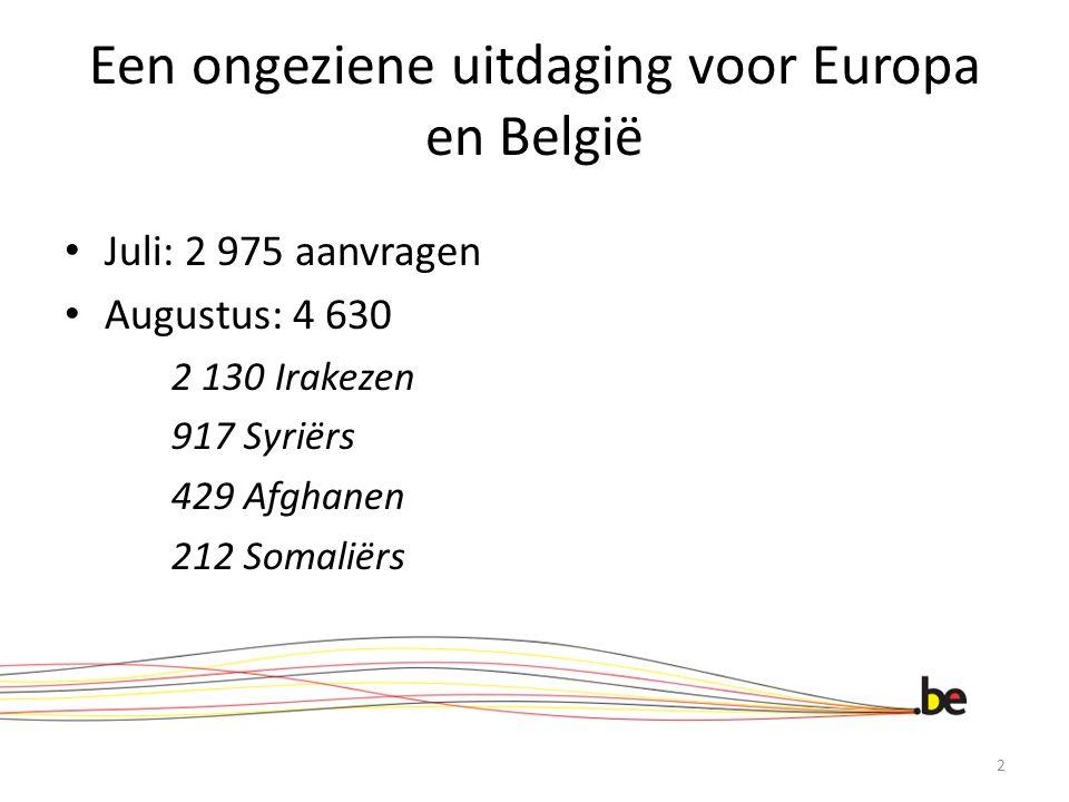 Een ongeziene uitdaging voor Europa en België Juli: 2 975 aanvragen Augustus: 4 630 2 130 Irakezen 917 Syriërs 429 Afghanen 212 Somaliërs 2
