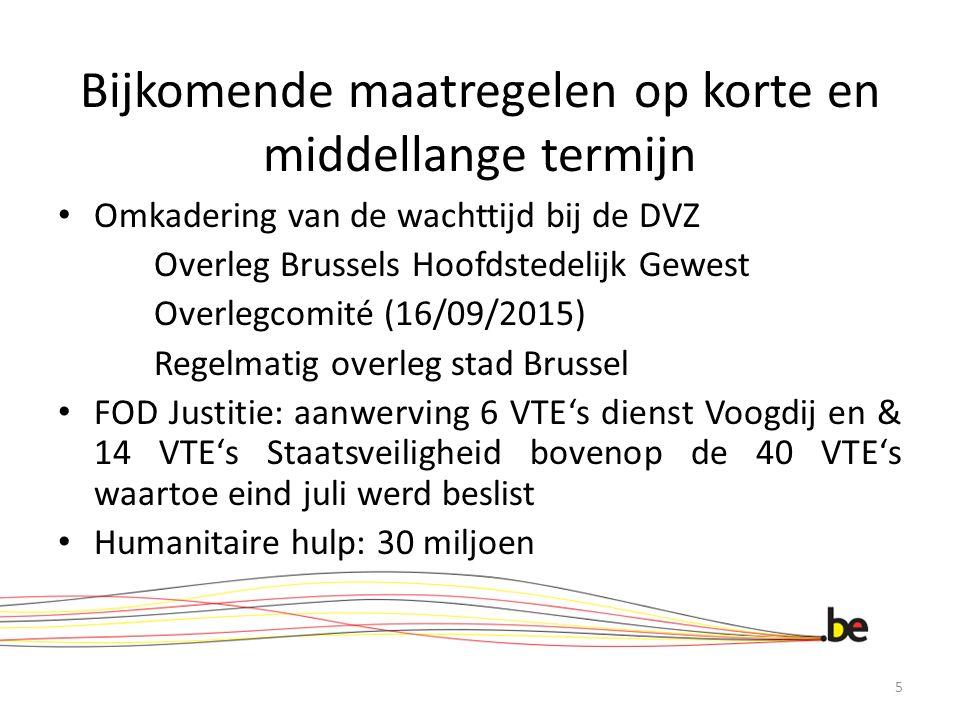 Bijkomende maatregelen op korte en middellange termijn Omkadering van de wachttijd bij de DVZ Overleg Brussels Hoofdstedelijk Gewest Overlegcomité (16/09/2015) Regelmatig overleg stad Brussel FOD Justitie: aanwerving 6 VTE's dienst Voogdij en & 14 VTE's Staatsveiligheid bovenop de 40 VTE's waartoe eind juli werd beslist Humanitaire hulp: 30 miljoen 5