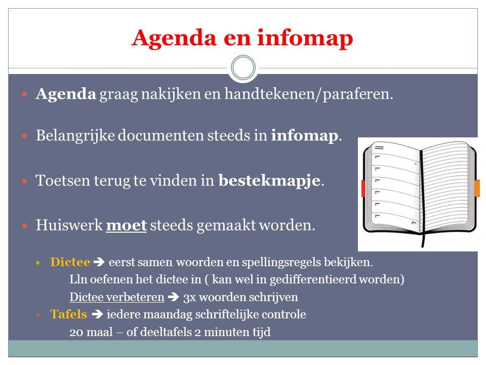 Agenda en infomap Agenda graag nakijken en handtekenen/paraferen. Belangrijke documenten steeds in infomap. Toetsen terug te vinden in bestekmapje. Hu