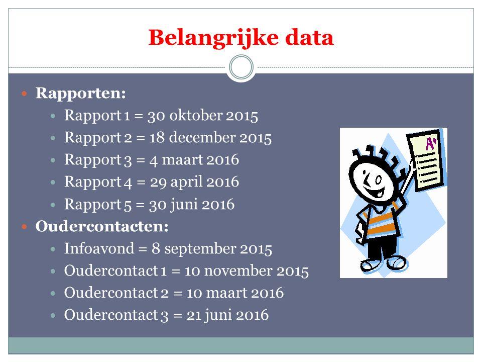 Belangrijke data Rapporten: Rapport 1 = 30 oktober 2015 Rapport 2 = 18 december 2015 Rapport 3 = 4 maart 2016 Rapport 4 = 29 april 2016 Rapport 5 = 30