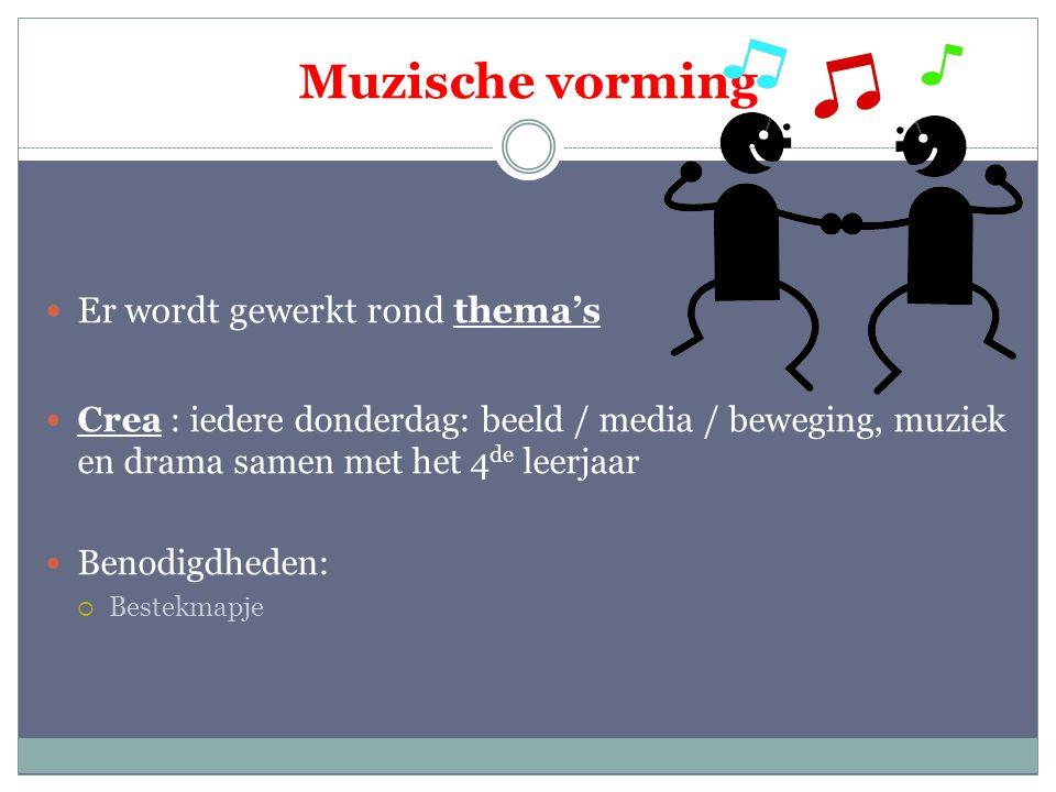 Muzische vorming Er wordt gewerkt rond thema's Crea : iedere donderdag: beeld / media / beweging, muziek en drama samen met het 4 de leerjaar Benodigd