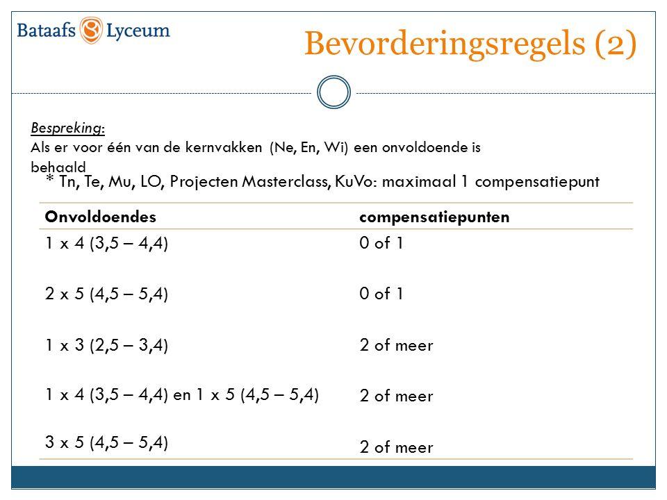 Bevorderingsregels (2) * Tn, Te, Mu, LO, Projecten Masterclass, KuVo: maximaal 1 compensatiepunt Onvoldoendescompensatiepunten 1 x 4 (3,5 – 4,4) 2 x 5 (4,5 – 5,4) 1 x 3 (2,5 – 3,4) 1 x 4 (3,5 – 4,4) en 1 x 5 (4,5 – 5,4) 3 x 5 (4,5 – 5,4) 0 of 1 2 of meer Bespreking: Als er voor één van de kernvakken (Ne, En, Wi) een onvoldoende is behaald