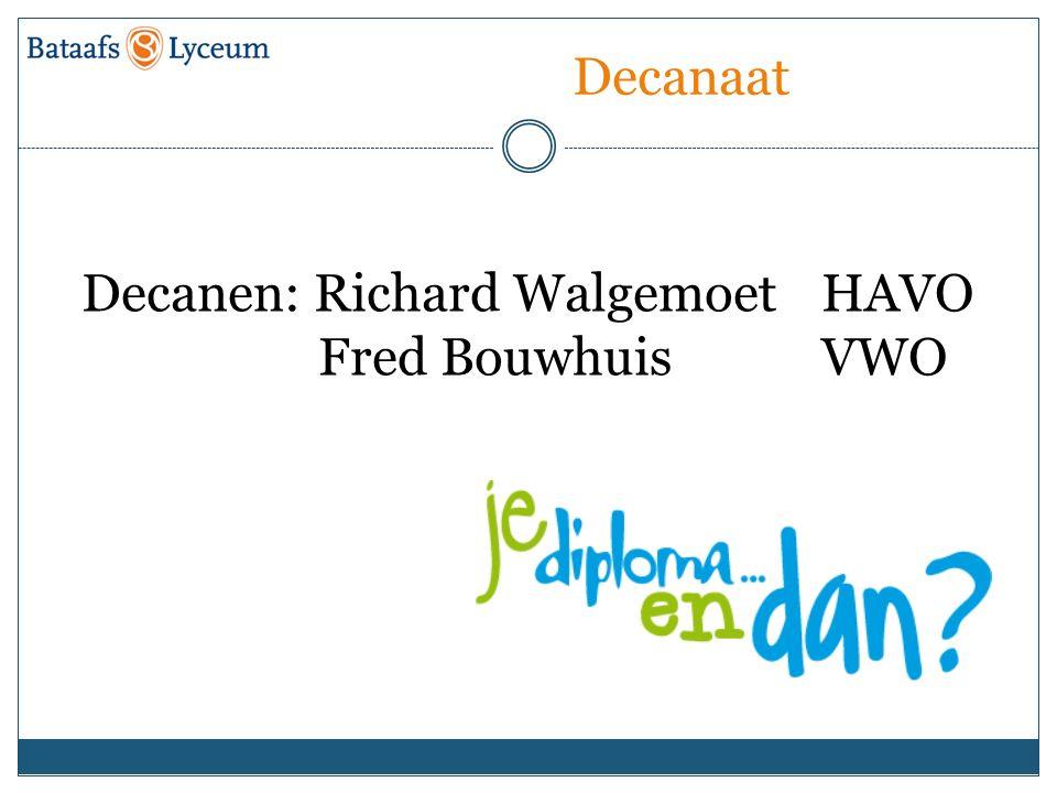 Decanaat Decanen: Richard WalgemoetHAVO Fred BouwhuisVWO