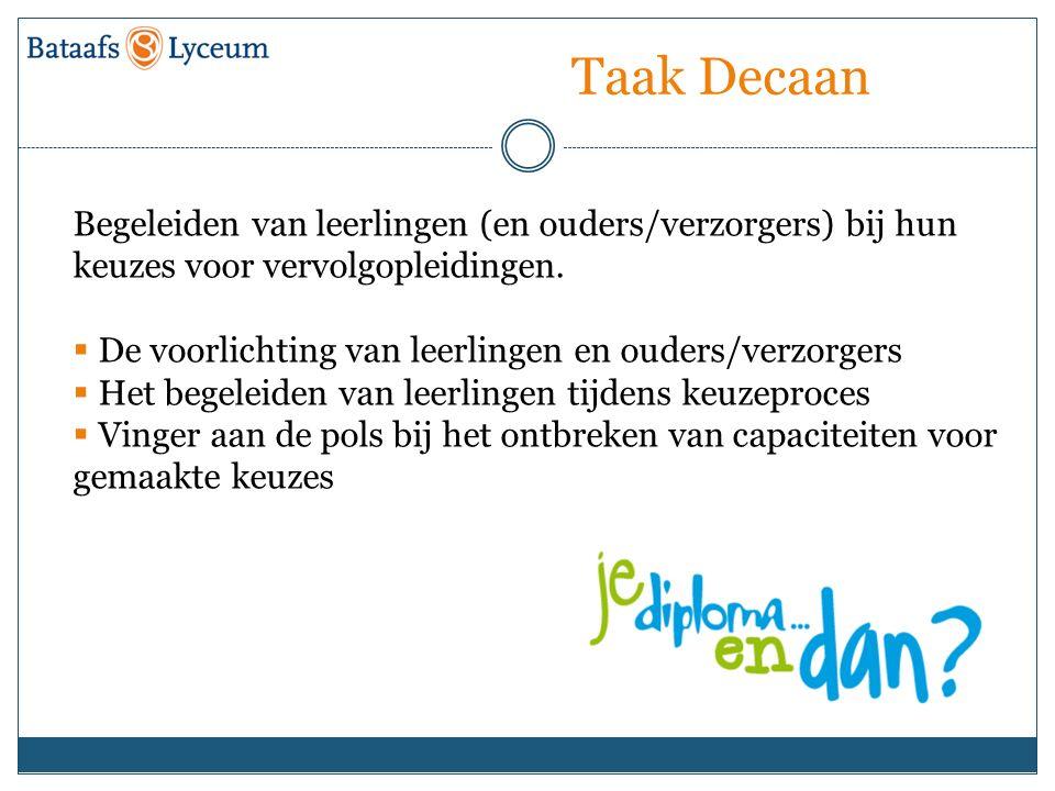 Taak Decaan Begeleiden van leerlingen (en ouders/verzorgers) bij hun keuzes voor vervolgopleidingen.
