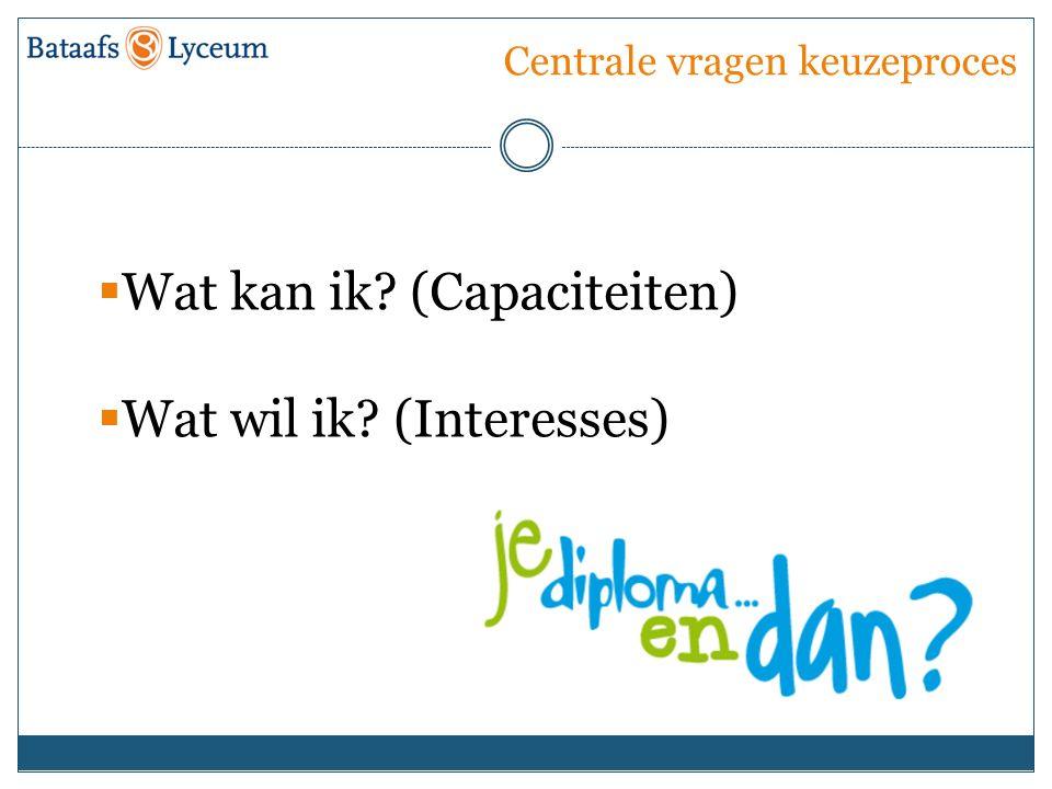Centrale vragen keuzeproces  Wat kan ik? (Capaciteiten)  Wat wil ik? (Interesses)