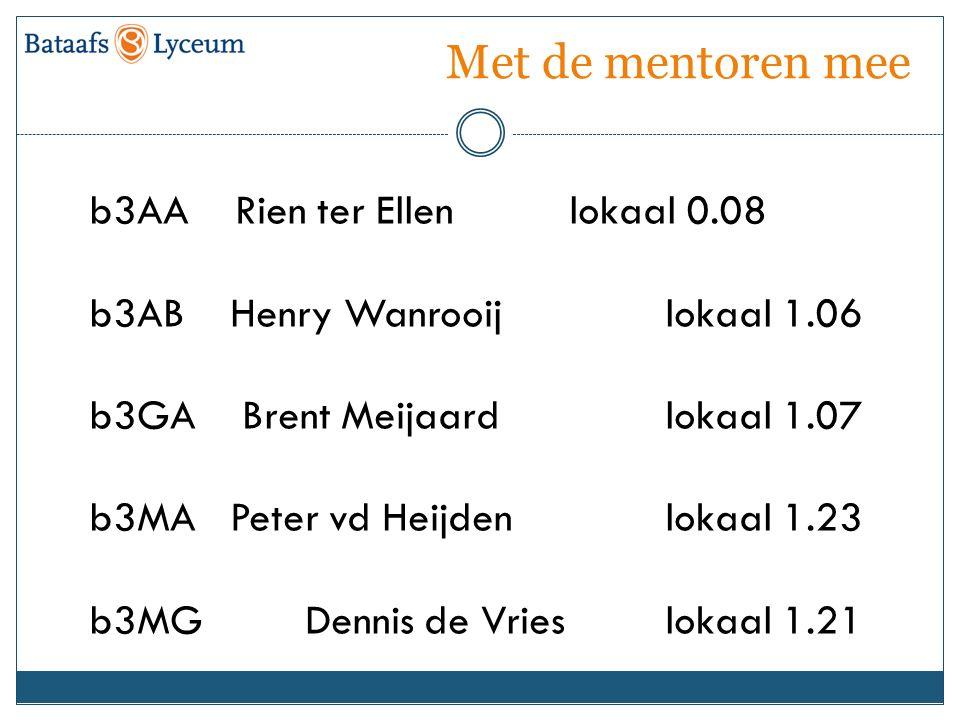 Met de mentoren mee b3AA Rien ter Ellenlokaal 0.08 b3AB Henry Wanrooijlokaal 1.06 b3GA Brent Meijaardlokaal 1.07 b3MA Peter vd Heijdenlokaal 1.23 b3MG Dennis de Vrieslokaal 1.21