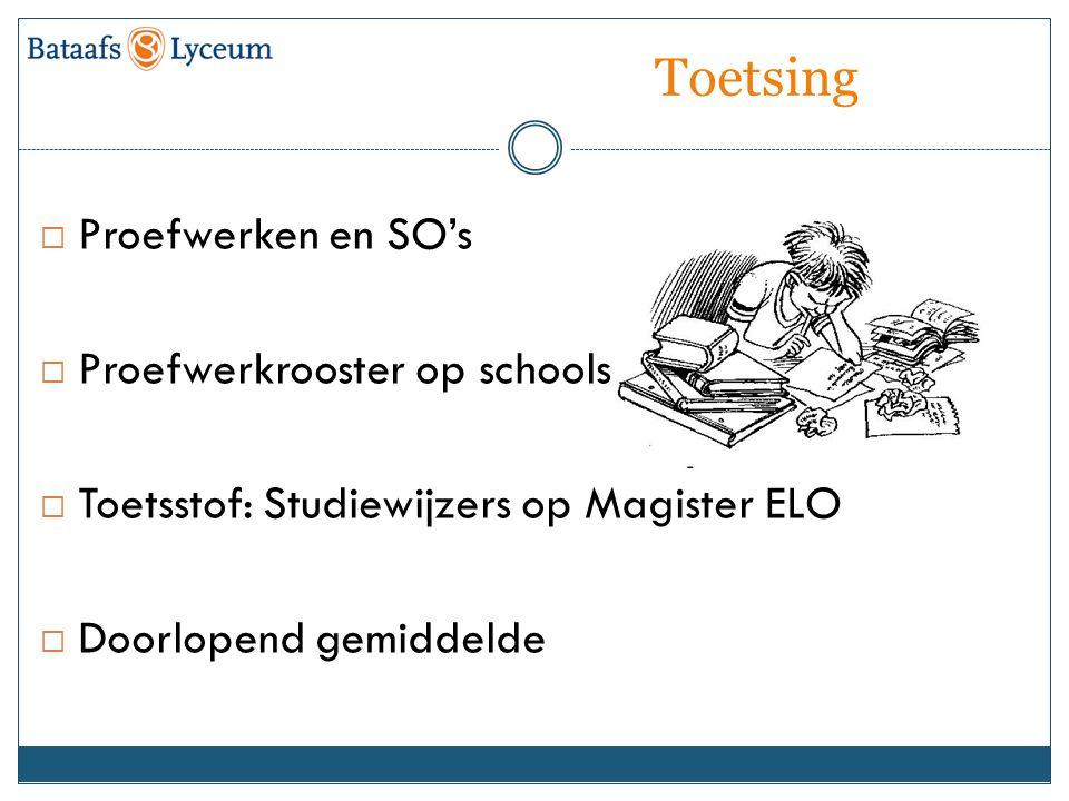 Toetsing  Proefwerken en SO's  Proefwerkrooster op schoolsite  Toetsstof: Studiewijzers op Magister ELO  Doorlopend gemiddelde
