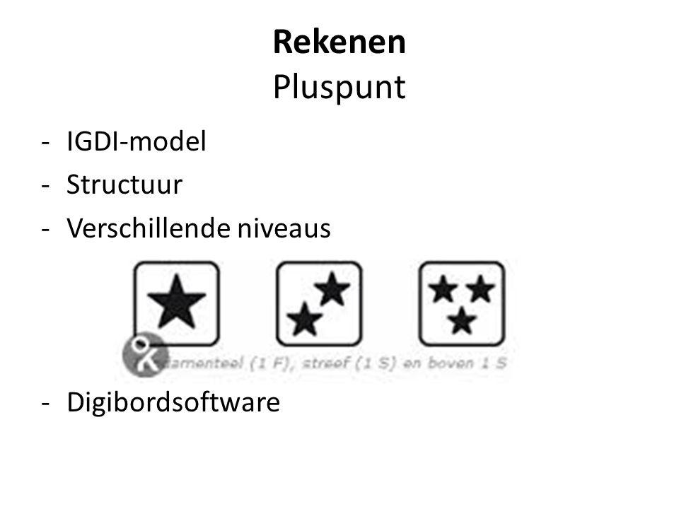 Rekenen Pluspunt -IGDI-model -Structuur -Verschillende niveaus -Digibordsoftware