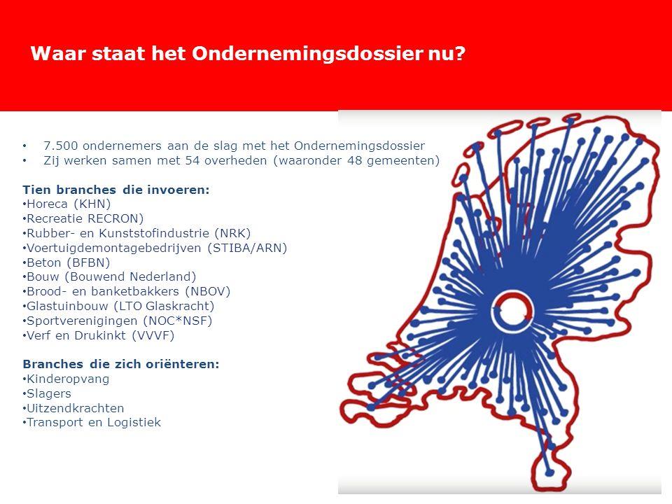 ondernemingsdossier Waar staat het Ondernemingsdossier nu? Tien branches die invoeren: Horeca (KHN) Recreatie RECRON) Rubber- en Kunststofindustrie (N