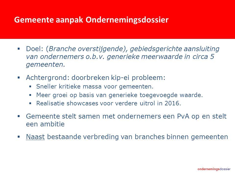 ondernemingsdossier Gemeente aanpak Ondernemingsdossier  Doel: (Branche overstijgende), gebiedsgerichte aansluiting van ondernemers o.b.v. generieke