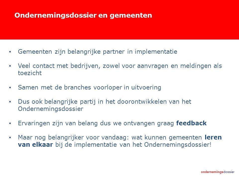 ondernemingsdossier Presentatie programmabureau De basis - wat is het Ondernemingsdossier.