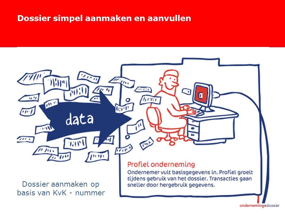 ondernemingsdossier Dossier simpel aanmaken en aanvullen Dossier aanmaken op basis van KvK - nummer
