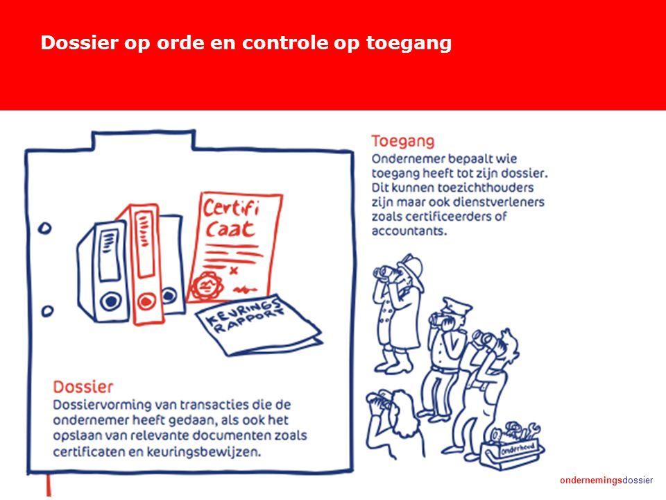 ondernemingsdossier Dossier op orde en controle op toegang