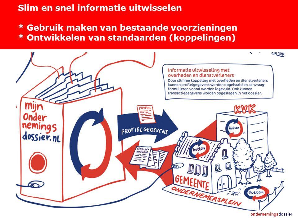 ondernemingsdossier Slim en snel informatie uitwisselen * Gebruik maken van bestaande voorzieningen * Ontwikkelen van standaarden (koppelingen)