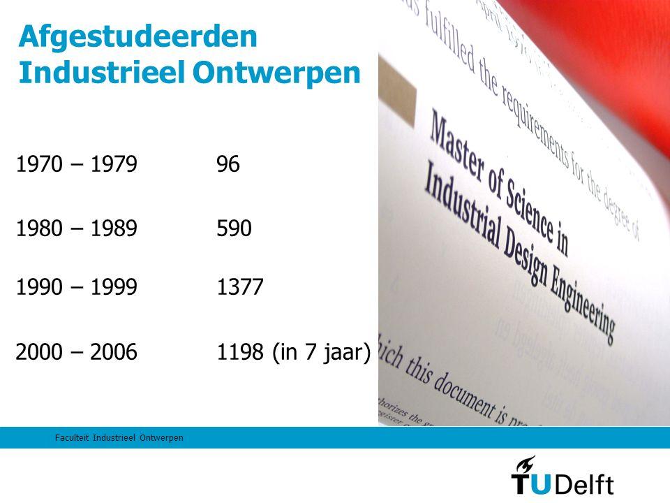 Faculteit Industrieel Ontwerpen Afgestudeerden Industrieel Ontwerpen 1970 – 1979 96 1980 – 1989 590 1990 – 1999 1377 2000 – 2006 1198 (in 7 jaar)