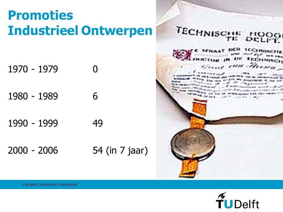 Faculteit Industrieel Ontwerpen Promoties Industrieel Ontwerpen 1970 - 19790 1980 - 19896 1990 - 199949 2000 - 200654 (in 7 jaar)