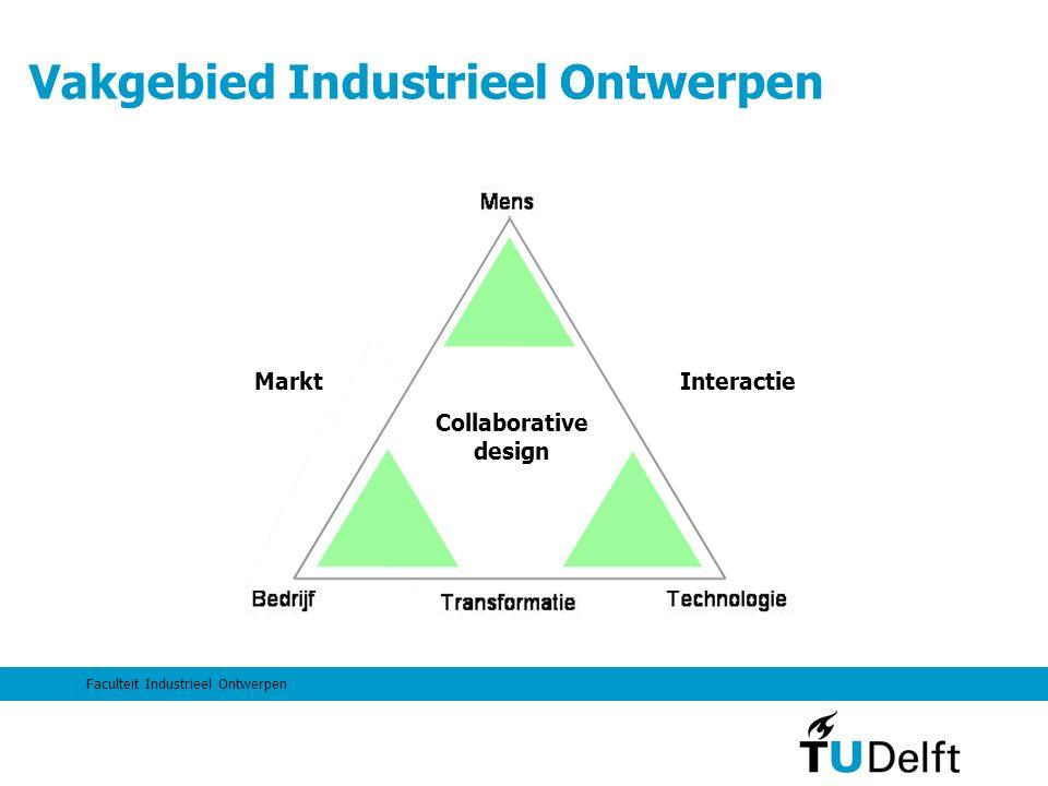 Faculteit Industrieel Ontwerpen Vakgebied Industrieel Ontwerpen Collaborative design InteractieMarkt