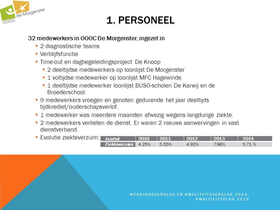 1. PERSONEEL WERKINGSVERSLAG EN KWALITEITSVERSLAG 2014, KWALITEITSPLAN 2015 32 medewerkers in OOOC De Morgenster, ingezet in  2 diagnostische teams 
