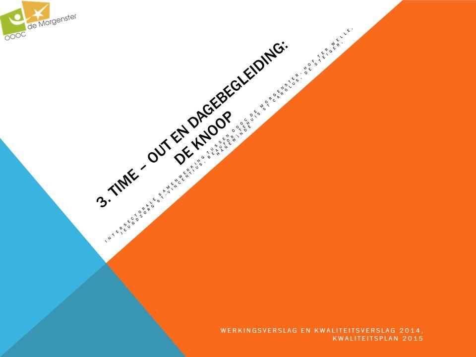 3. TIME – OUT EN DAGEBEGLEIDING: DE KNOOP INTERSECTORALE SAMENWERKING TUSSEN OOOC DE MORGENSTER, HOF TER WELLE, JEUGDZORG ST-VINCENTIUS, BEAUFOR, TEHU