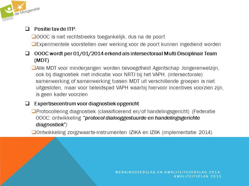  Positie tav de ITP:  OOOC is niet rechtstreeks toegankelijk, dus na de poort  Experimentele voorstellen over werking voor de poort kunnen ingedien